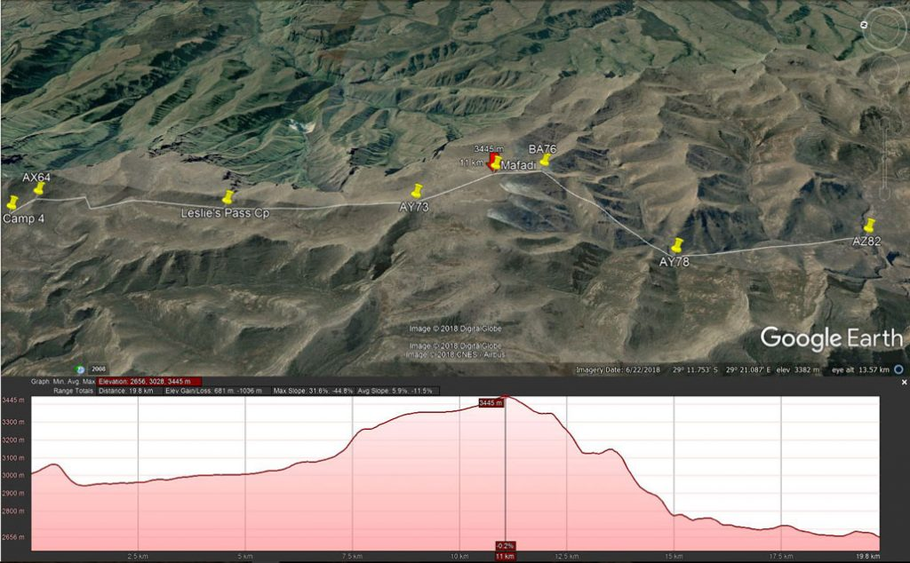 drakensberg-grand-traverse-day5-route