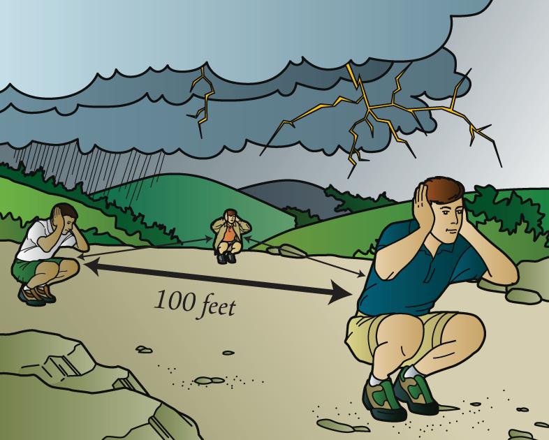 Как спастись от молнии в грозу Lightning-safety-position
